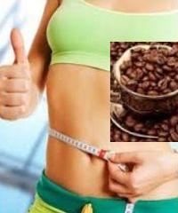 как худеть с кофейной диетой