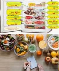 принципы питания для здоровья