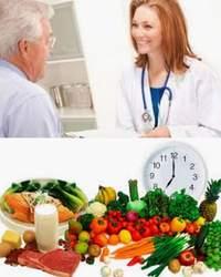 Стенокардия, ее профилактика и лечение